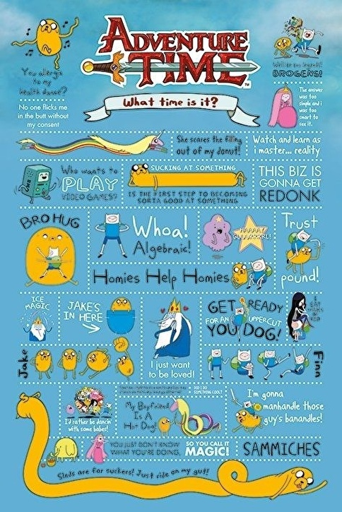 Pyramid International Maxi Poster Adventure Time Infographic Renkli